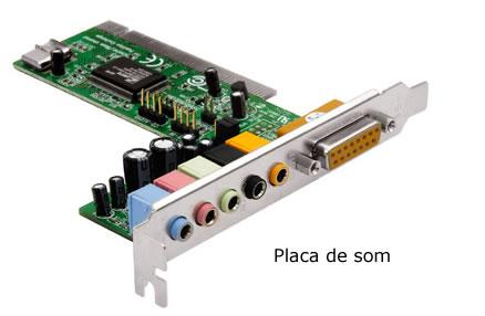 imagem da placa de som do computador