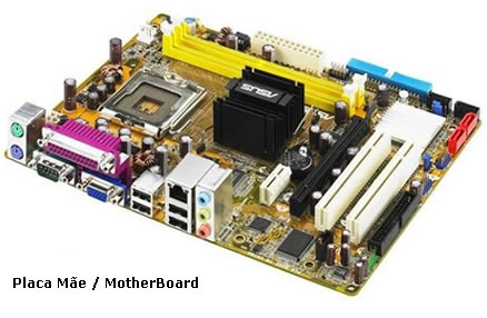 Imagem da placa mãe do computador